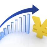 【株シストレ研究所】日本株市場は寄り付き天井、引け安値!?