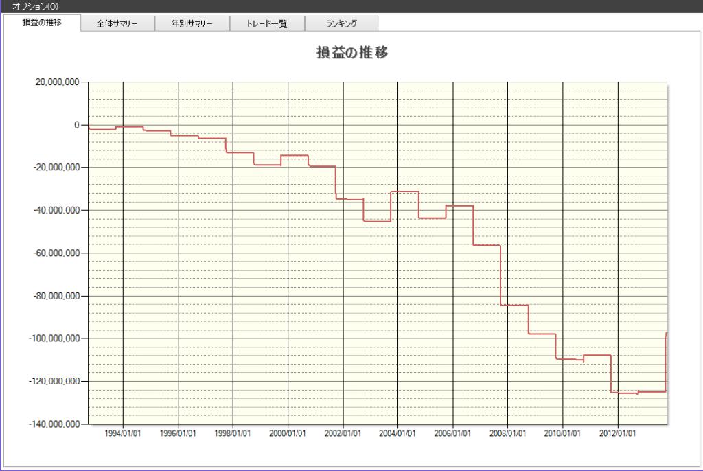 8月 株価