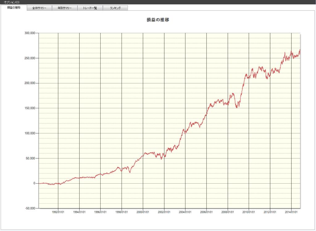 日本株市場 動き